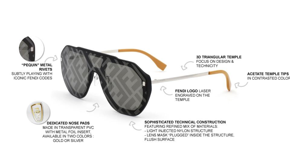 Fendi FF Evolution Technical Details