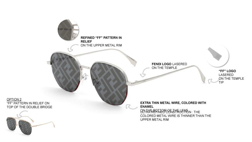 Fendi Travel Details