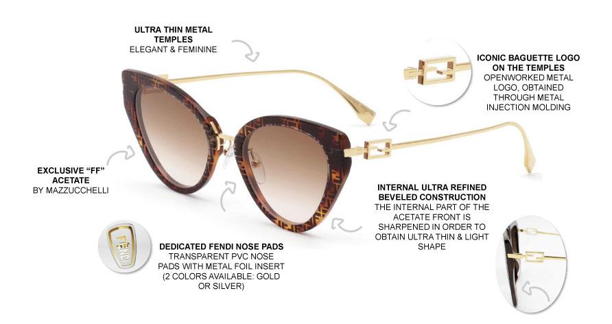 Fendi Baguette Details