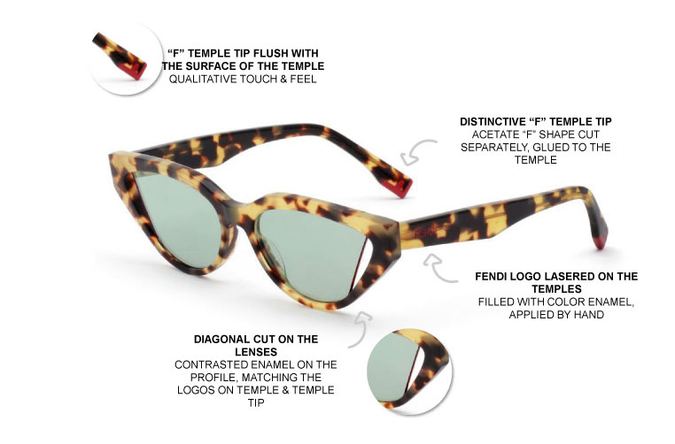 Fendi Way Technical Details